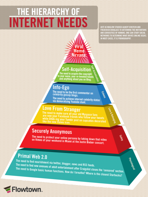 ft-maslow-915-2-520x693.png